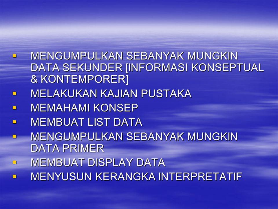 MENGUMPULKAN SEBANYAK MUNGKIN DATA SEKUNDER [INFORMASI KONSEPTUAL & KONTEMPORER]